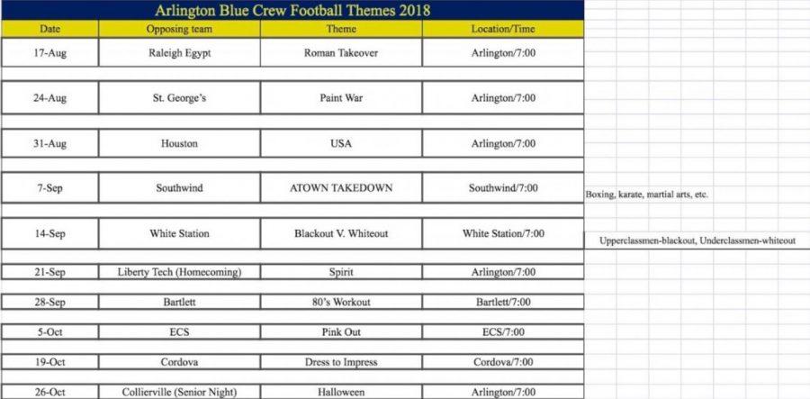 Football+Themes