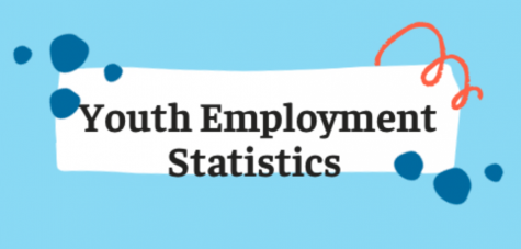Youth Employment Infographic